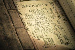 Κινέζικη Ιατρική, Μεσημβρινοί και Ορυκτά